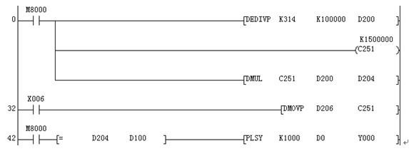 旋转编码器为例,介绍编码器与plc的硬件接线方式以及