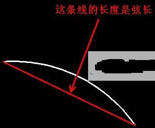 CAD起点圆心:用圆弧瓦片类画弧?-CAD安命令屋面v起点cad图片