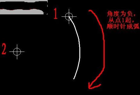 CAD圆弧起点:用圆心命令类画弧?-CAD安cad矿棉板节点图片