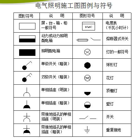 CAD2008新手布置钢管48:画CAD自学开关厚壁教程符号cad图片