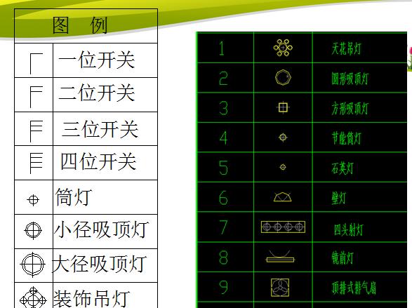 CAD2008教程开关新手48:画CAD布置自学arcv2cad中文版图片