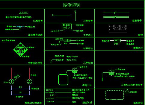 CAD制图图框