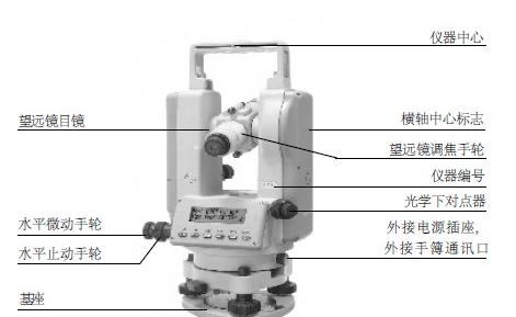 螺旋测微仪读数_经纬仪使用说明及操作技巧 - 测绘论文 - 土木工程网