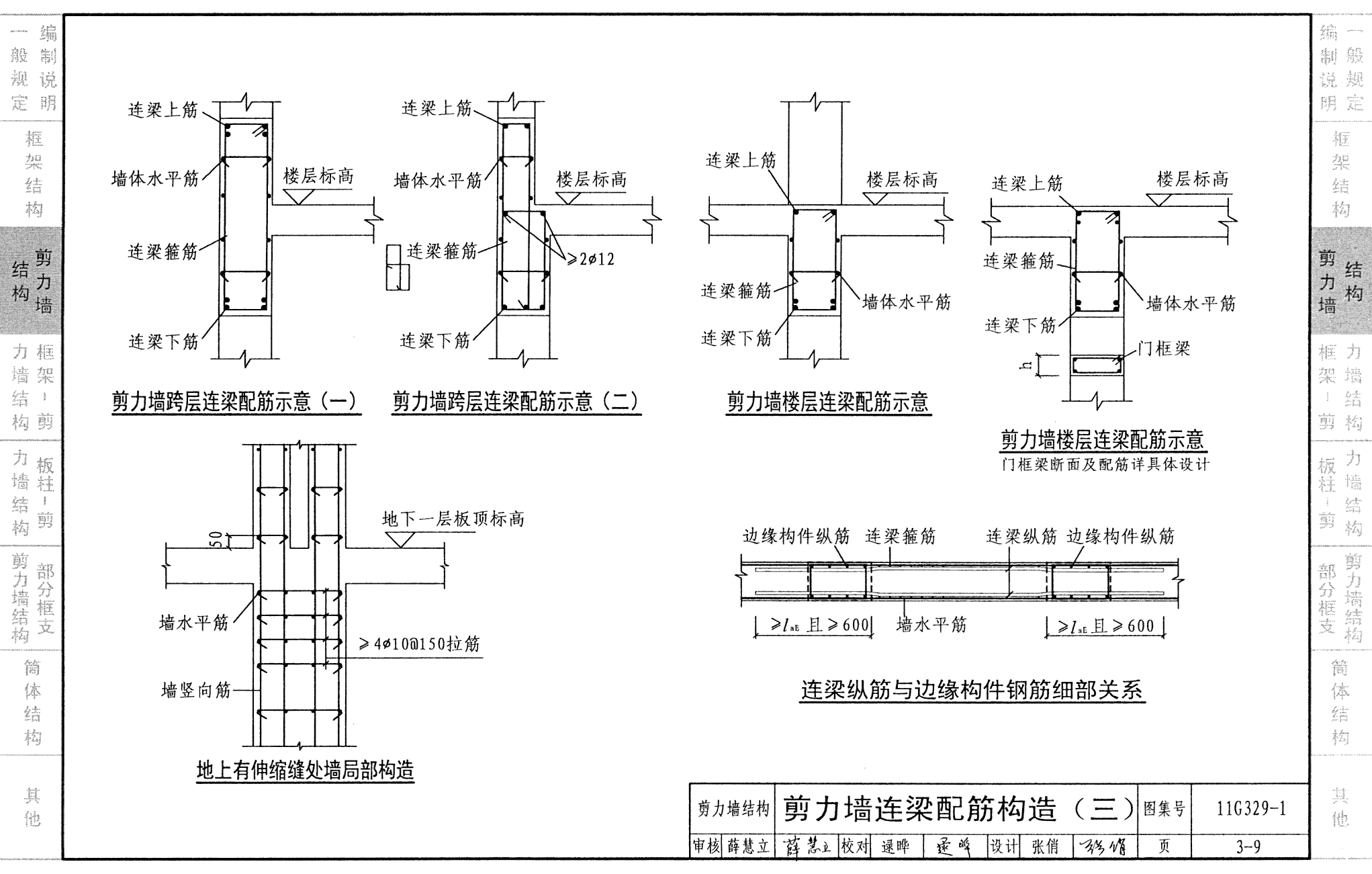 关于钢筋图集11G329-1 - 结构理论