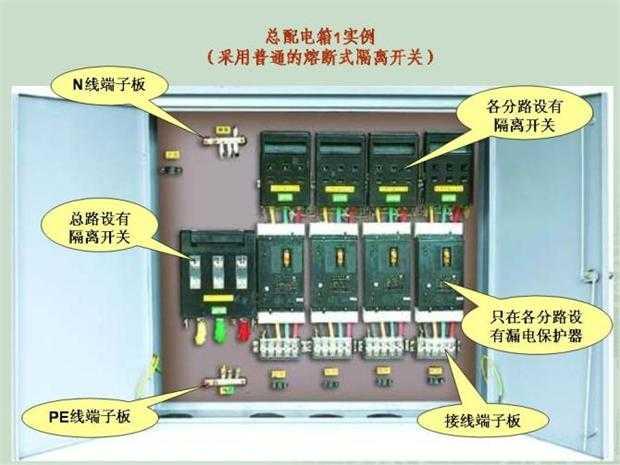 施工临时用电配电箱标准做法