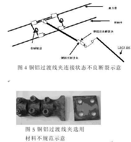 电气化铁路接触网事故烧伤电气的实践与研究公寓图纸cad简单青年图片