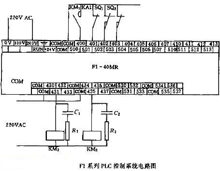 可编程序控制器电气接线图绘制方法