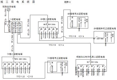 工程施工临时用电施工组织设计图片