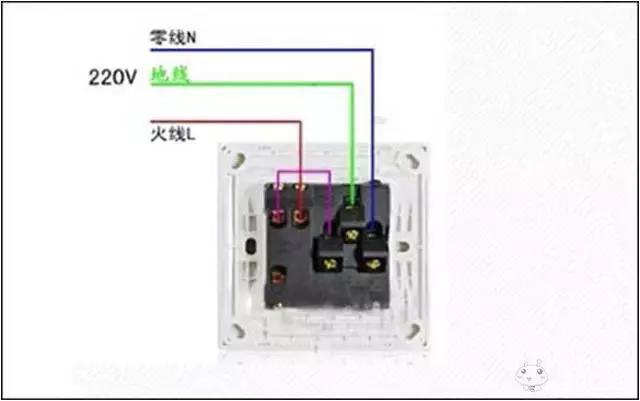 五孔开关插座怎么接线?看看这个就知道啦!