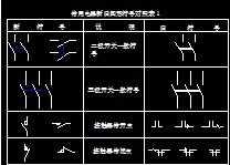 电气CAD图形符号大全