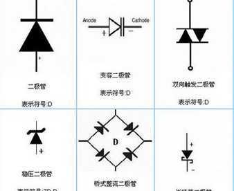 电气符号免费下载 - 电气施工