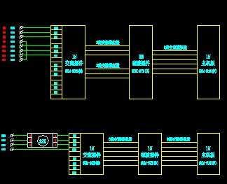 ufv-200f失步解列柜设计图免费下载 - 电气图纸