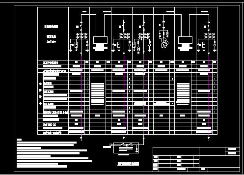 变电站电气主接线设计