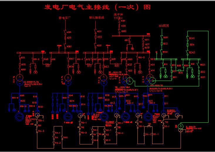 发电厂电气主接线图