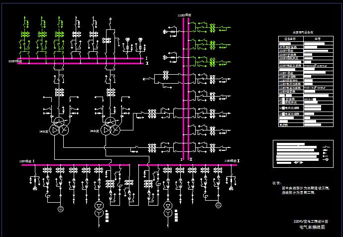220kv枢纽变电站主接线图
