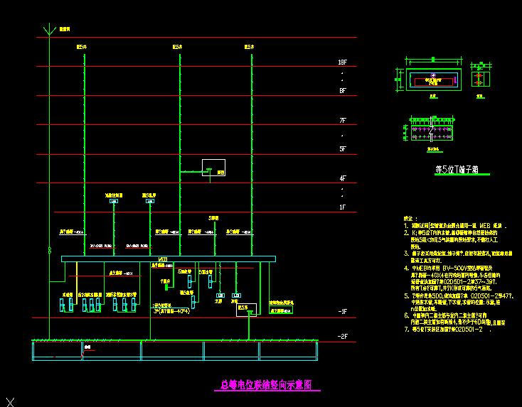 卫生间局部等电位联结详图