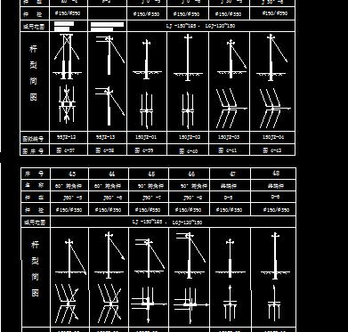 10kv架空配电线路典型设计杆塔一览图表