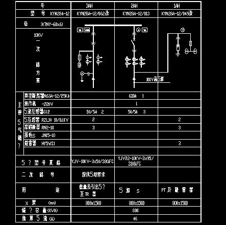 某新厂房高压配电接线系统图