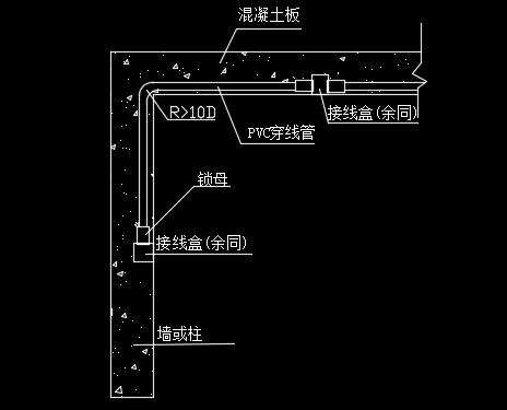 pvc线管隐蔽大样图