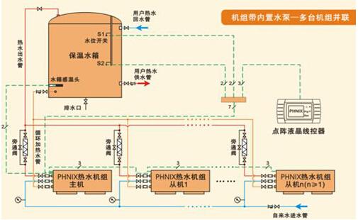 管路堵塞。由于排水系统介质内杂物较多,因而容易发生管路堵塞现象。一旦发生则需要疏通,在原来管路设置系统疏通时将会影响下层居民正常生活,为避免该现象可采用同层排水方式,及卫生器具排水管道不穿越楼板,排水管道在本层套内与排水总管连接,该种方式将排水管路都布置在本户内发生管路疏通或维修时不干扰下层住户;由于楼板上未对卫生器具安装预留孔洞,因而对卫生器具的布置不受限制,可在一定程度上提高室内品味;由于排水管路被楼板与下层隔断因而其排水噪音可大大减小并降低了漏水机率;同时卫生间内采用后出水式座便器和侧排地漏,并将浴