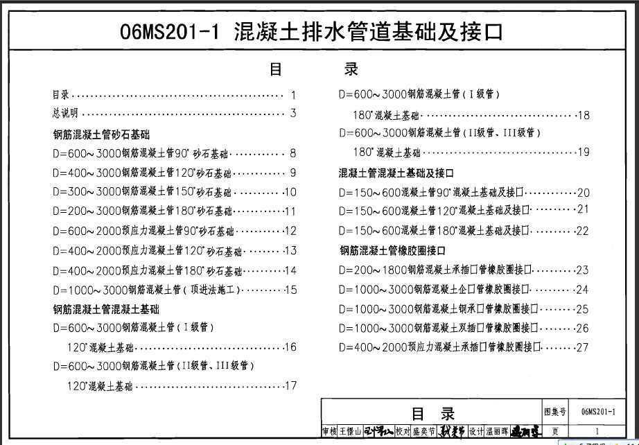 市政图集问题-广联达服务新干线-答疑解惑