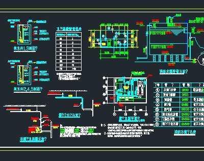 某高层建筑给排水系统设计图