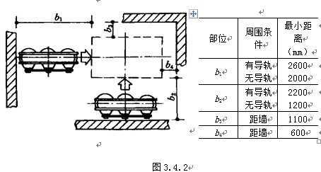 电力变压器安装施工工艺标准