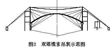钢管混凝土拱桥的施工方法