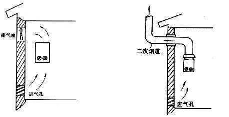 室内燃气管道安装工艺标准图片