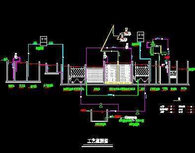 印染废水处理工艺流程图免费下载