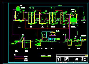 染料厂废水处理工艺设计图
