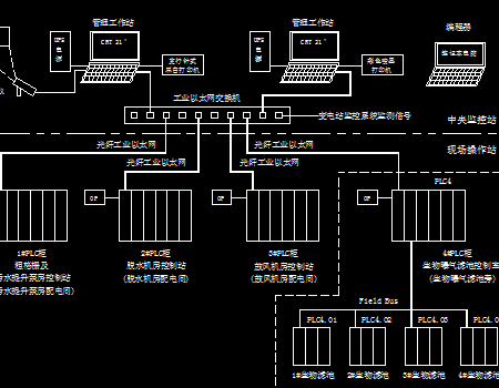 污水厂污水处理自动化系统图