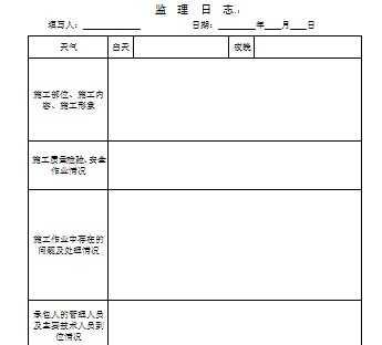 建筑工程监理日志空白模板
