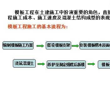 土木工程施工课件 模板工程