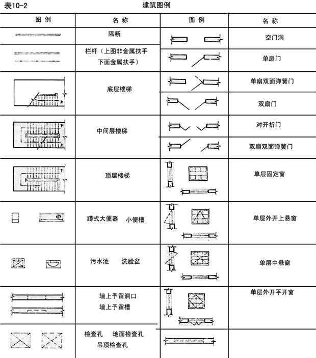 建筑图纸图例破v图纸cad符号图片