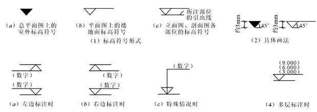 建筑施工电路图符号