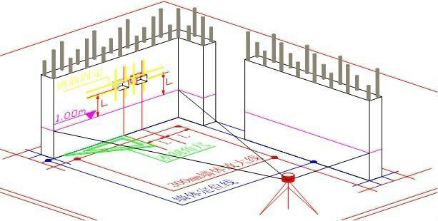 塔吊预埋标准节基础施工图纸