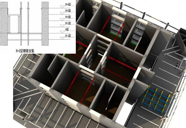 北方第一高楼钢结构施工流程图赏 三维效果图高清图片