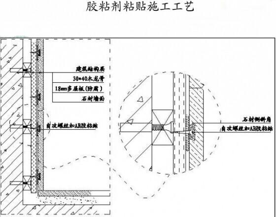 【施工经验谈】 墙面石材施工工艺及细部构造要点