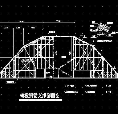 平面钢架受力分析