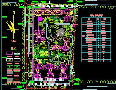 小区规划设计图纸