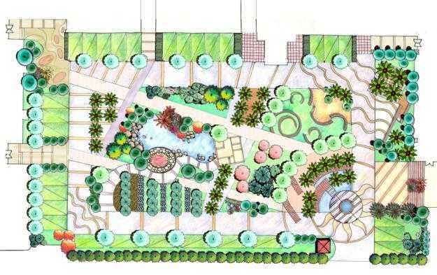 小区庭院绿化设计平面图