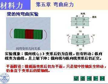 材料力学课件 弯曲应力免费下载 - 结构课件