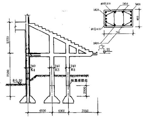 结构受力分析步骤