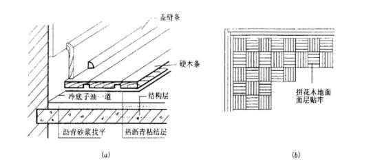 木地板按构造方式有三种;