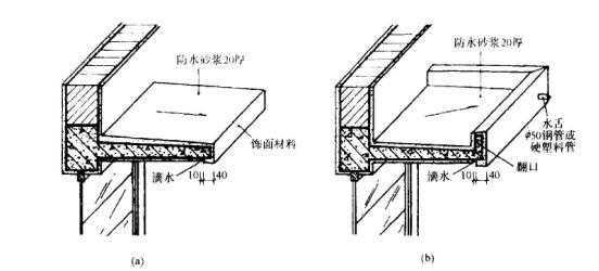(一)悬板式图片