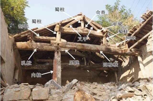 中国古建筑 对木结构的构件详解图片