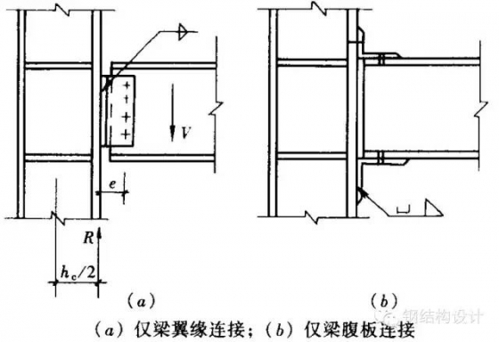 钢框架梁柱连接节点构造,图文并茂