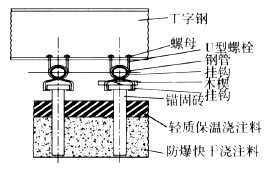 为了使立水管得到充分冷却,在立水管里需要放置一根芯管.