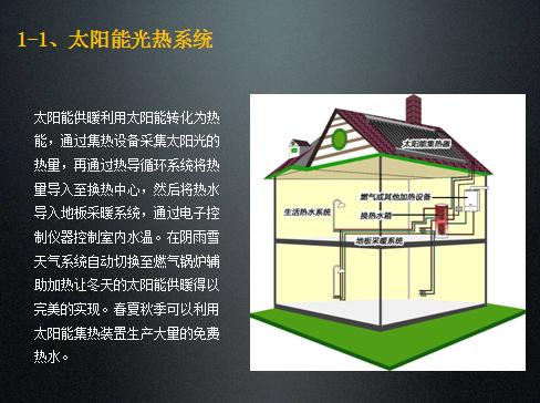建筑节能绿色建筑经典案例ppt